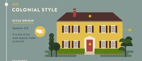 Colonial Home Style